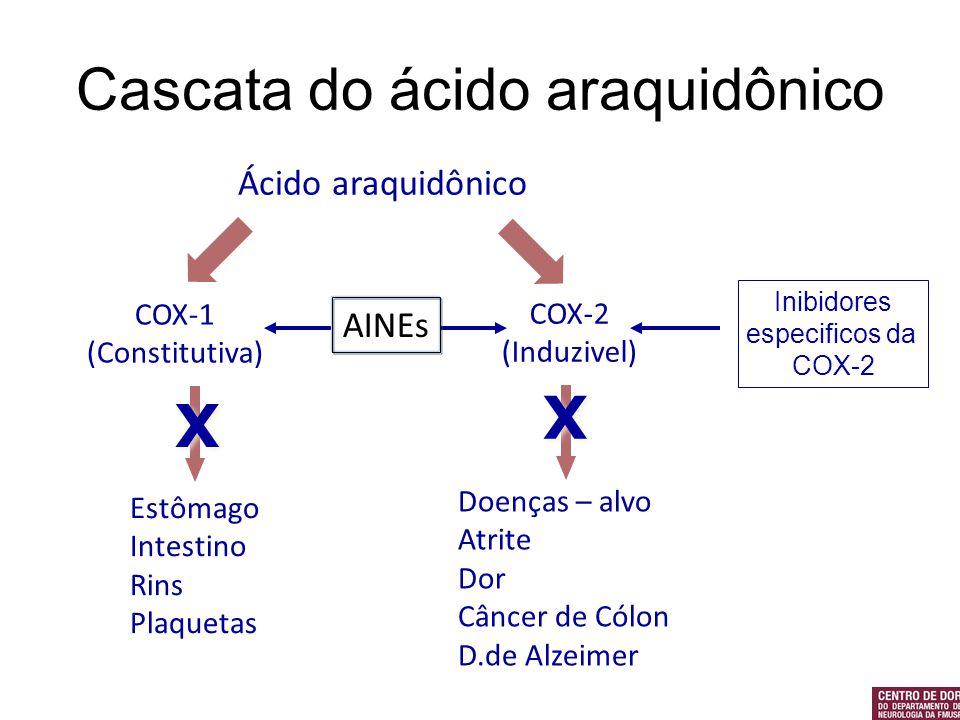 Cascata do ácido araquidônico