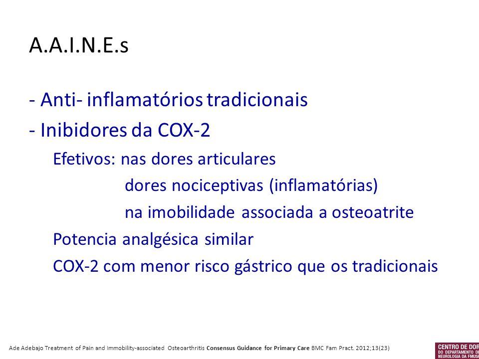 A.A.I.N.E.s - Anti- inflamatórios tradicionais - Inibidores da COX-2