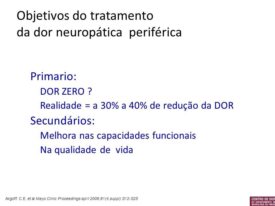 Objetivos do tratamento da dor neuropática periférica