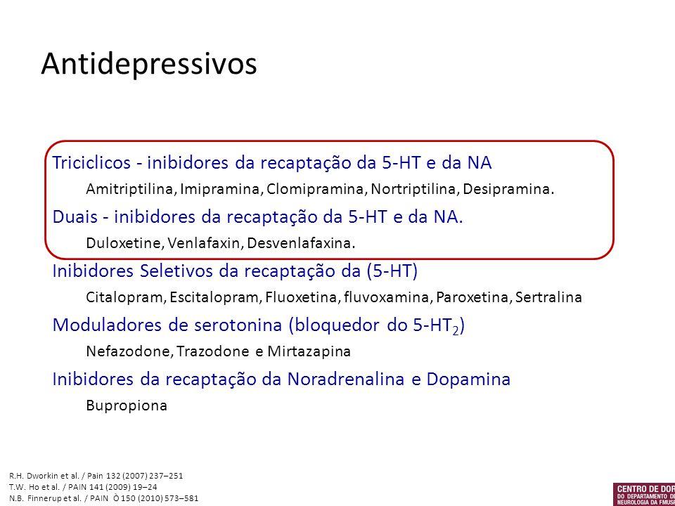 Antidepressivos Triciclicos - inibidores da recaptação da 5-HT e da NA