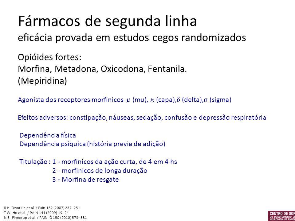 Fármacos de segunda linha eficácia provada em estudos cegos randomizados