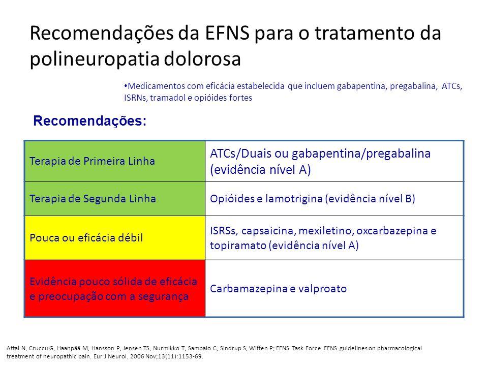 Recomendações da EFNS para o tratamento da polineuropatia dolorosa