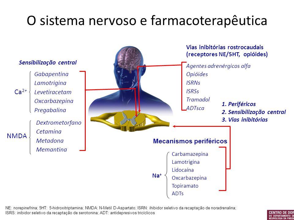 O sistema nervoso e farmacoterapêutica