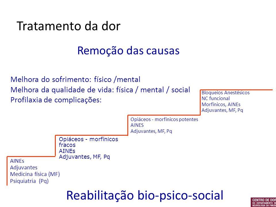 Reabilitação bio-psico-social