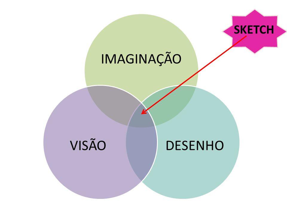 IMAGINAÇÃO DESENHO VISÃO SKETCH