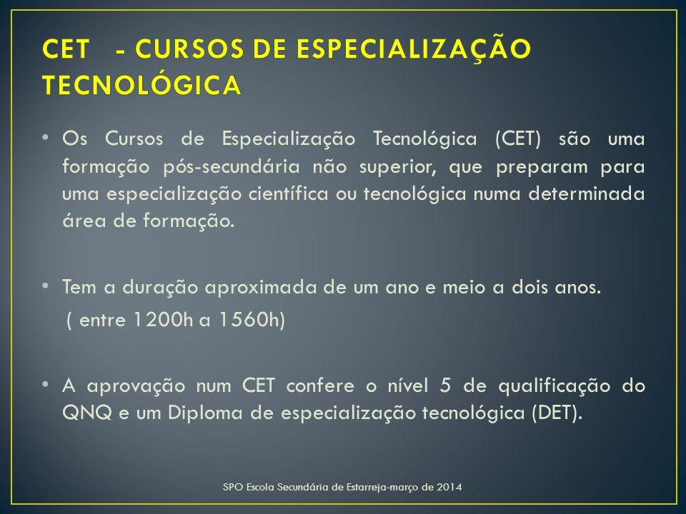 CET - CURSOS DE ESPECIALIZAÇÃO TECNOLÓGICA