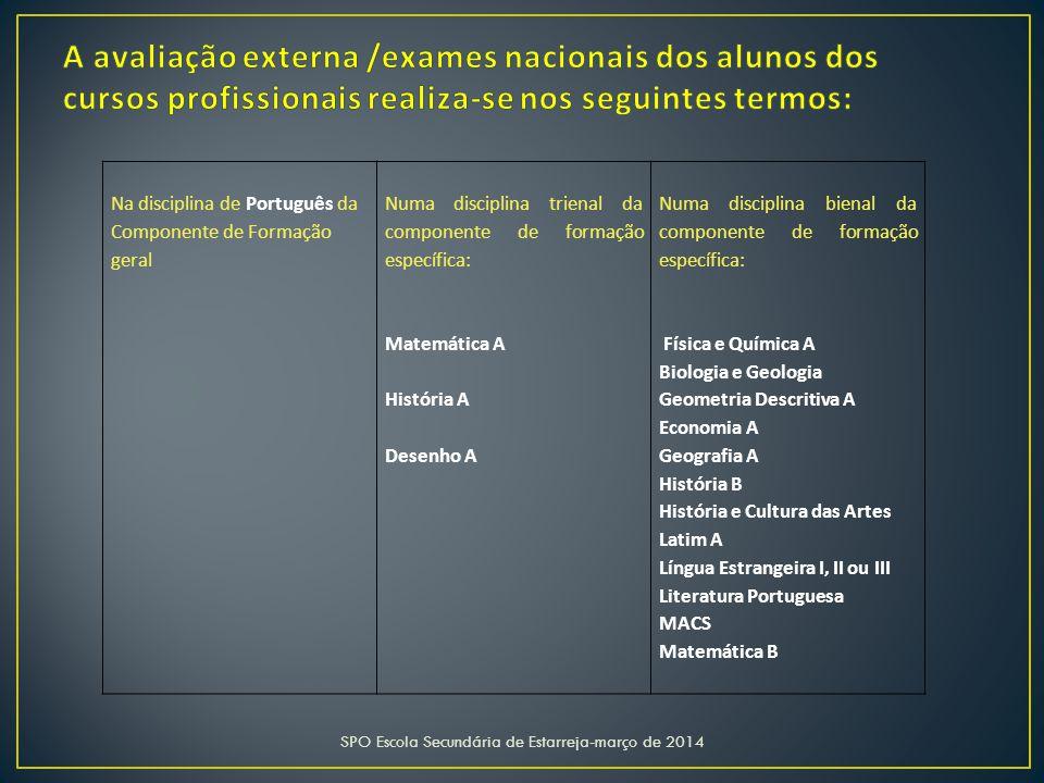 SPO Escola Secundária de Estarreja-março de 2014