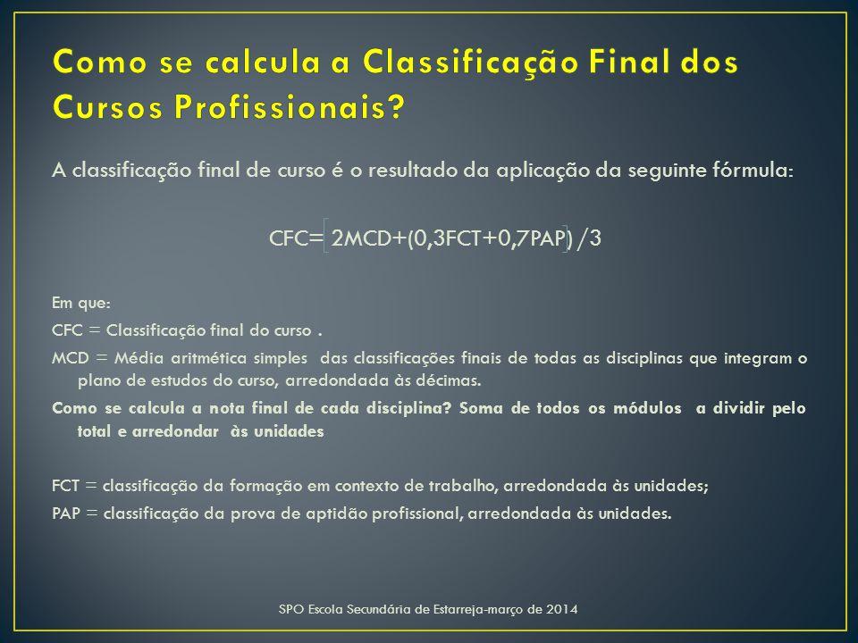 Como se calcula a Classificação Final dos Cursos Profissionais