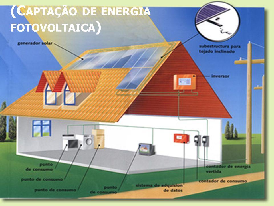 (Captação de energia fotovoltaica)