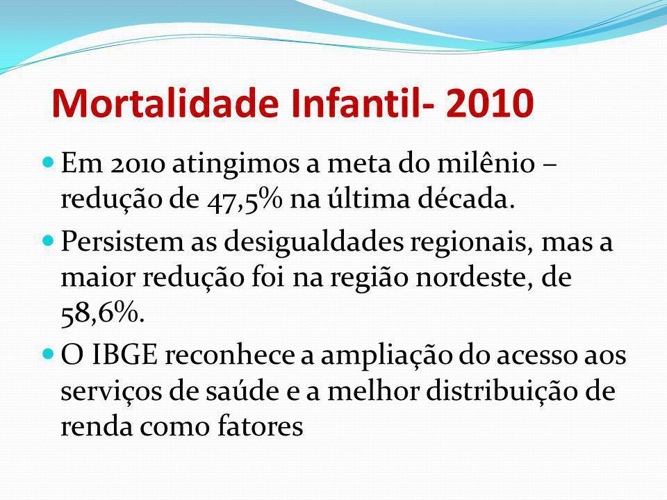 Mortalidade Infantil- 2010