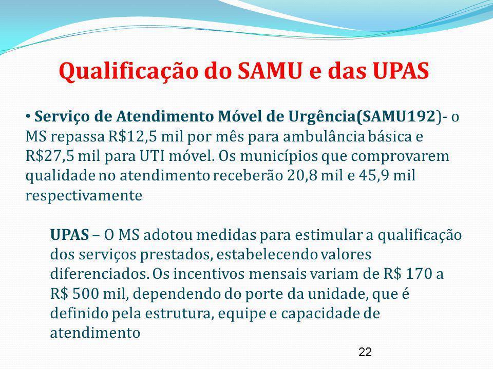 Qualificação do SAMU e das UPAS