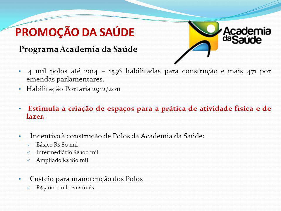 PROMOÇÃO DA SAÚDE Programa Academia da Saúde