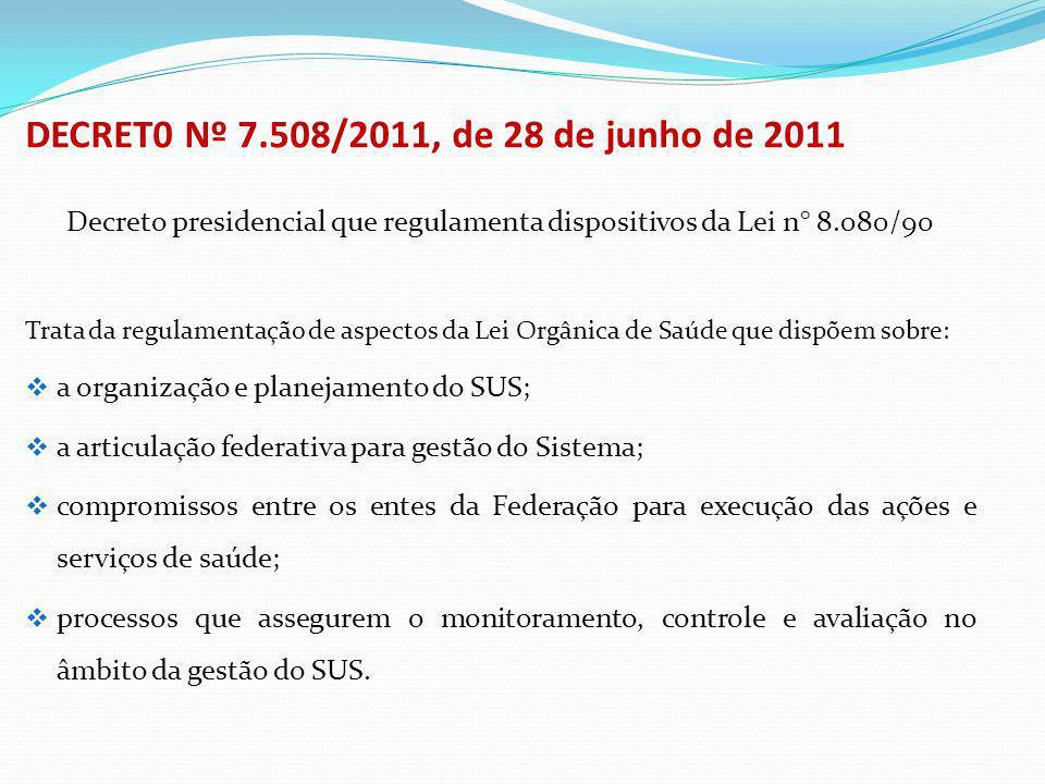 Decreto presidencial que regulamenta dispositivos da Lei n° 8.080/90