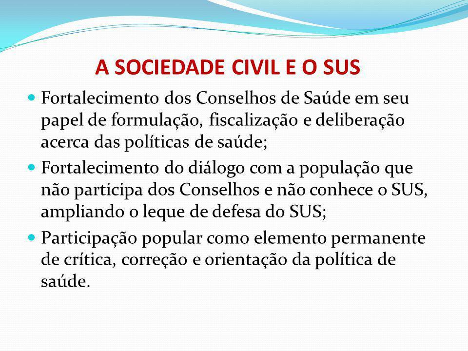 A SOCIEDADE CIVIL E O SUS
