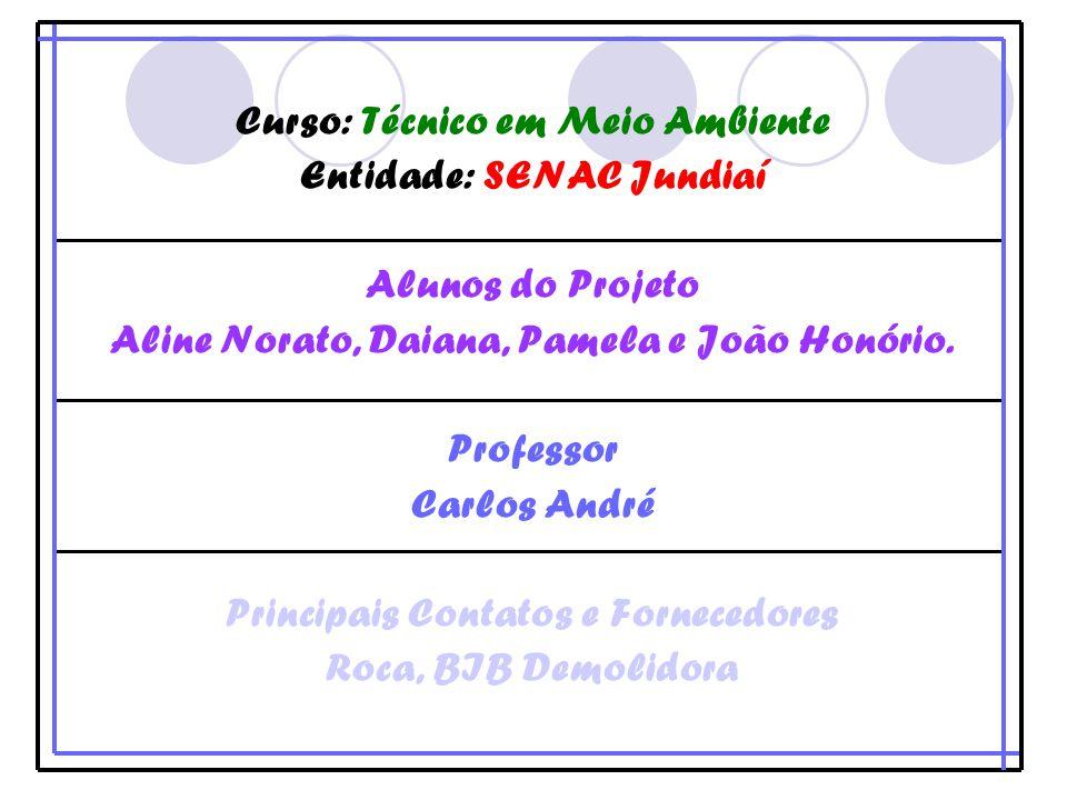 Curso: Técnico em Meio Ambiente Entidade: SENAC Jundiaí