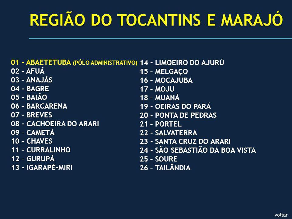 REGIÃO DO TOCANTINS E MARAJÓ