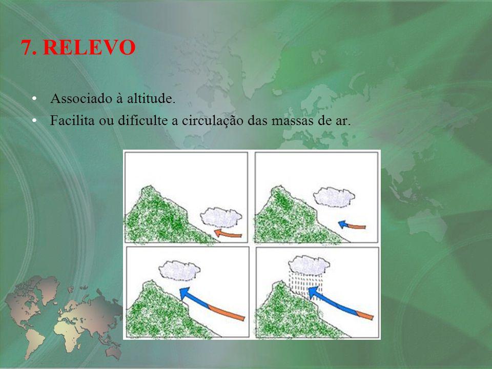 7. RELEVO Associado à altitude.