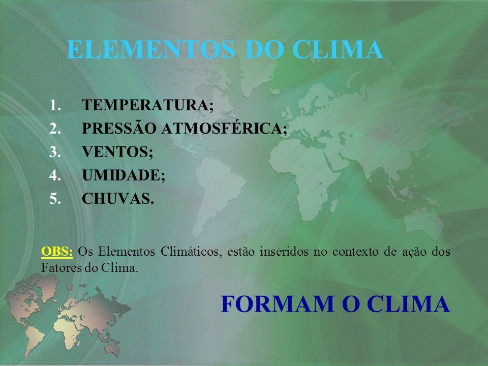 ELEMENTOS DO CLIMA FORMAM O CLIMA TEMPERATURA; PRESSÃO ATMOSFÉRICA;