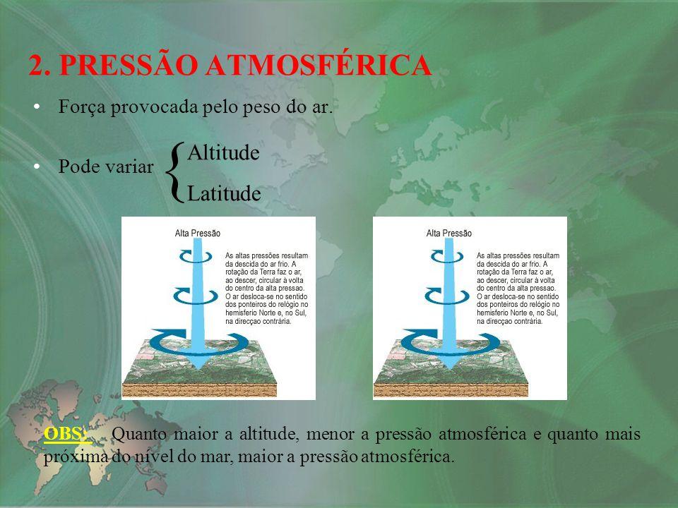 { 2. PRESSÃO ATMOSFÉRICA Altitude Latitude