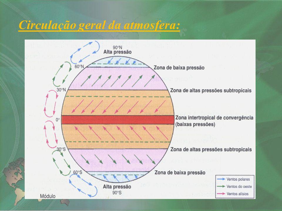 Circulação geral da atmosfera: