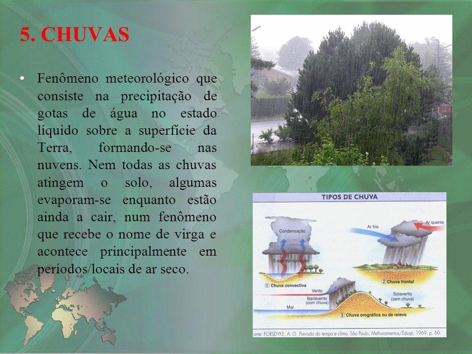 5. CHUVAS