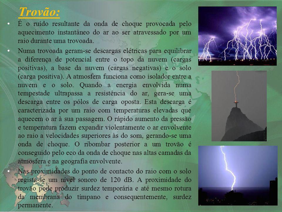 Trovão: É o ruído resultante da onda de choque provocada pelo aquecimento instantâneo do ar ao ser atravessado por um raio durante uma trovoada.