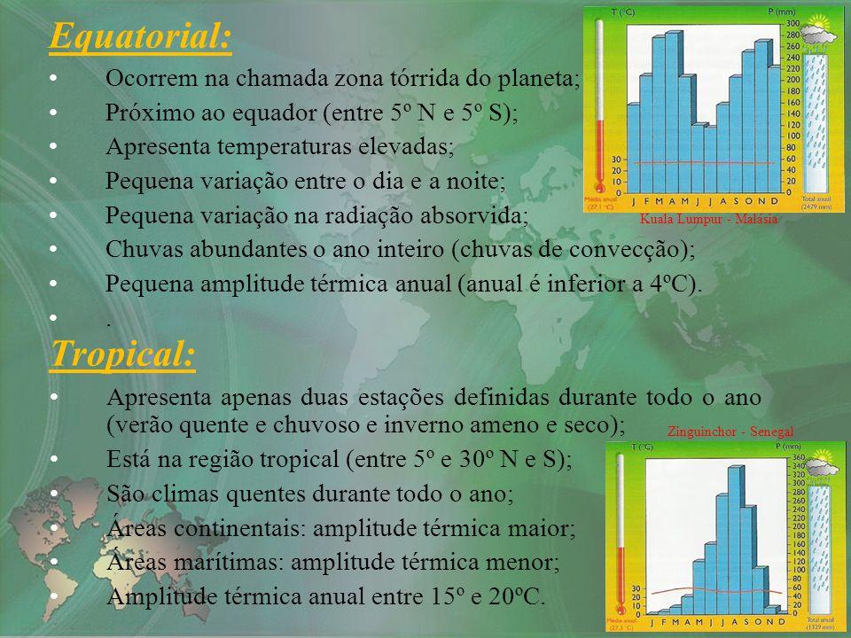 Equatorial: Tropical: Ocorrem na chamada zona tórrida do planeta;