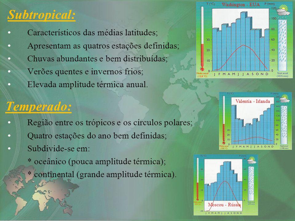 Subtropical: Temperado: Característicos das médias latitudes;