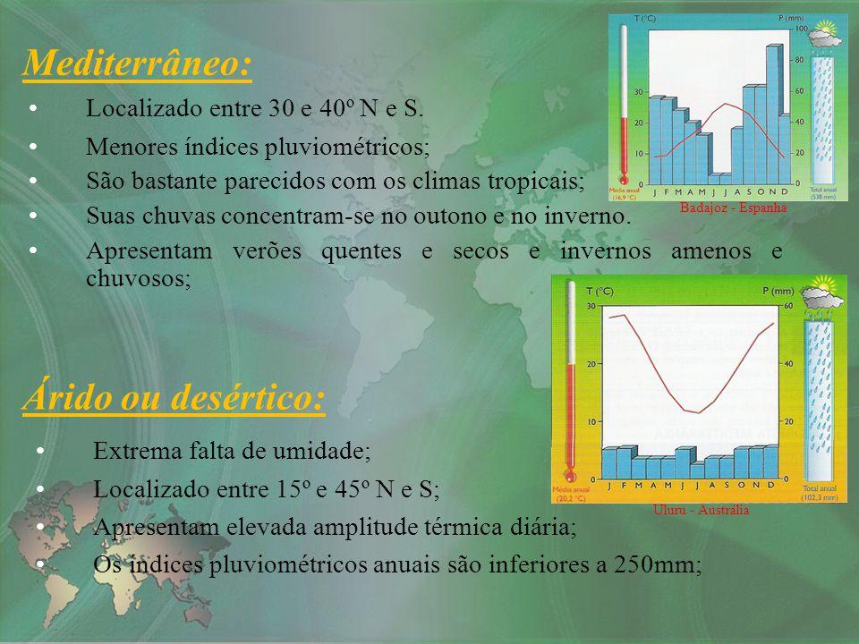 Mediterrâneo: Árido ou desértico: Localizado entre 30 e 40º N e S.