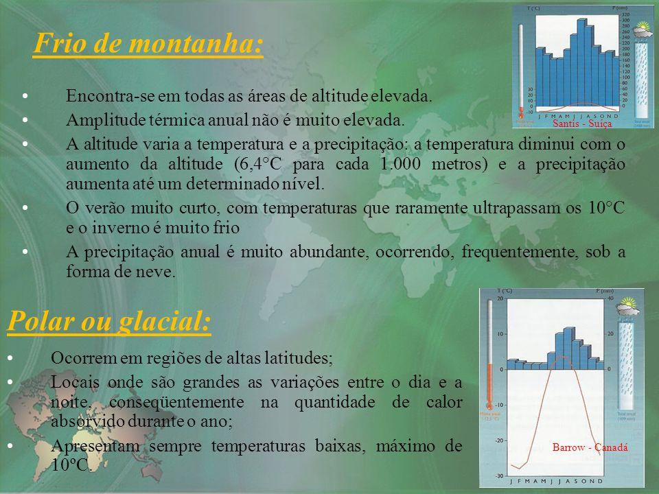 Frio de montanha: Polar ou glacial: