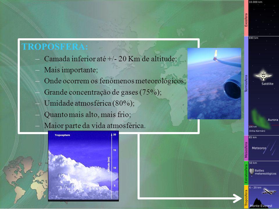 TROPOSFERA: Camada inferior até +/- 20 Km de altitude;