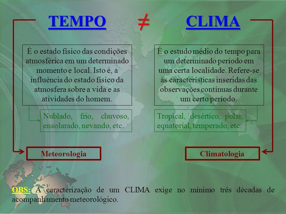 TEMPO CLIMA ≠