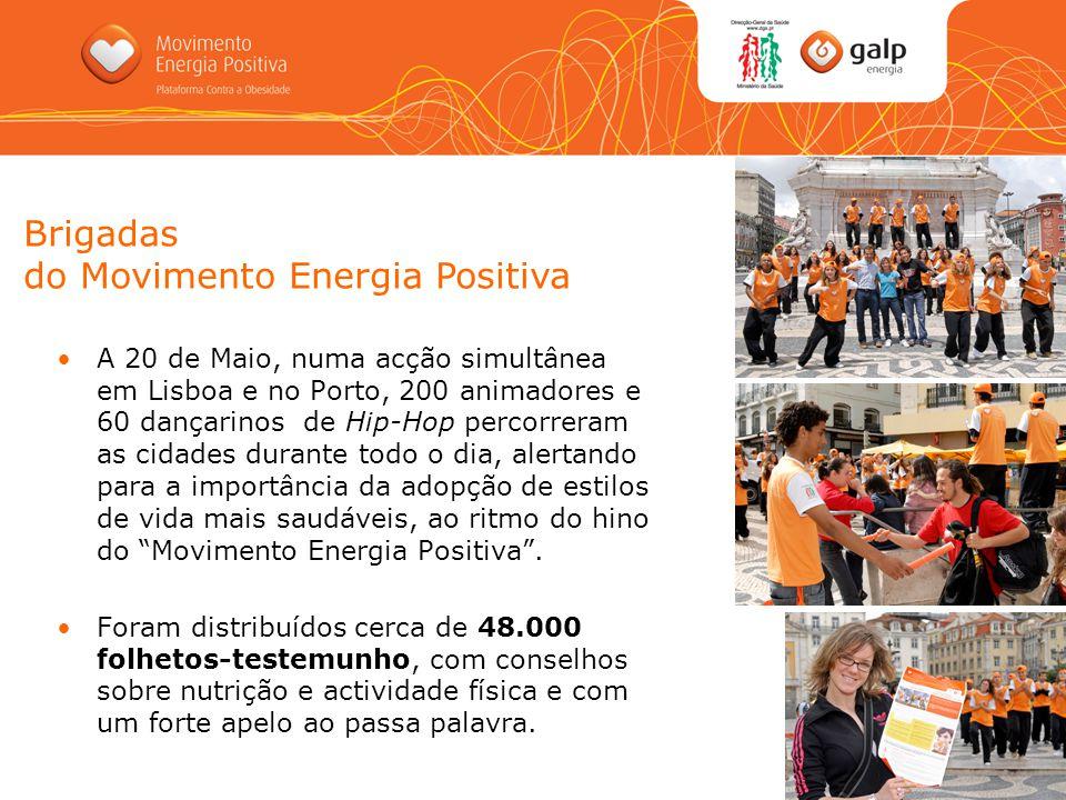 Brigadas do Movimento Energia Positiva