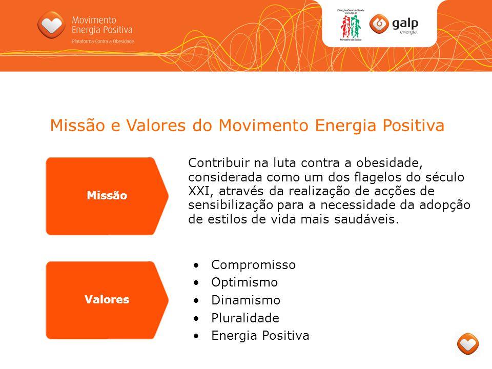 Missão e Valores do Movimento Energia Positiva