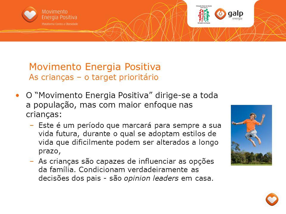 Movimento Energia Positiva As crianças – o target prioritário