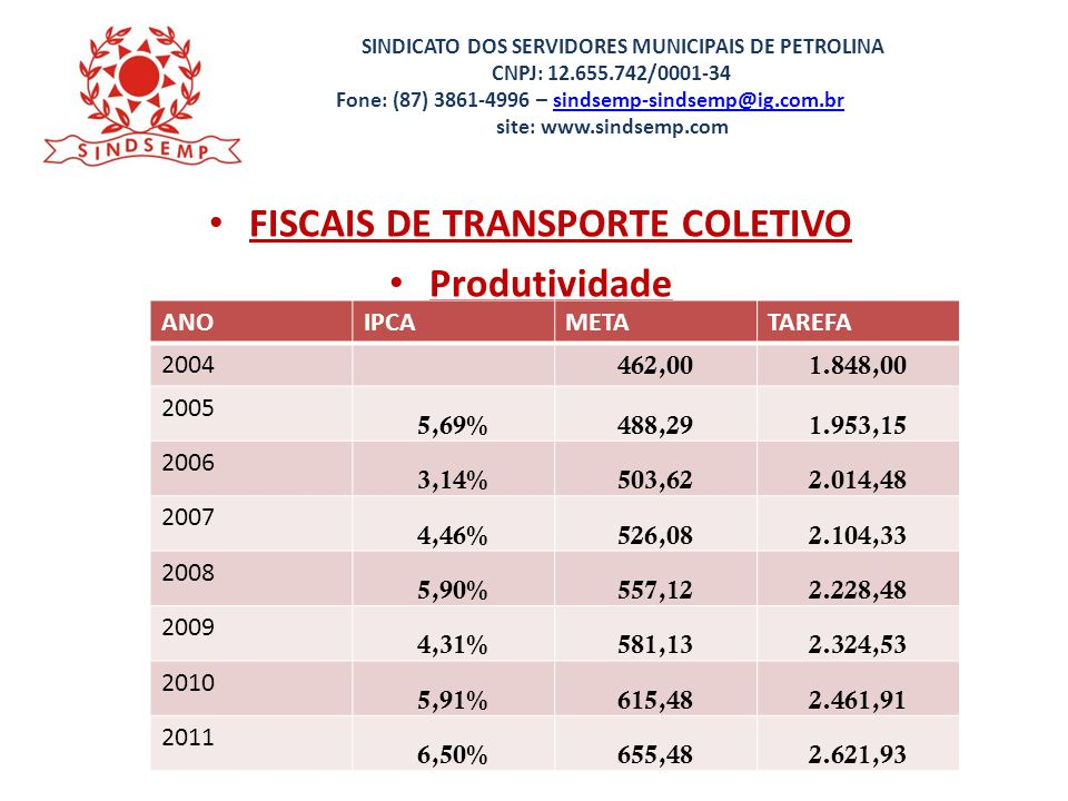FISCAIS DE TRANSPORTE COLETIVO