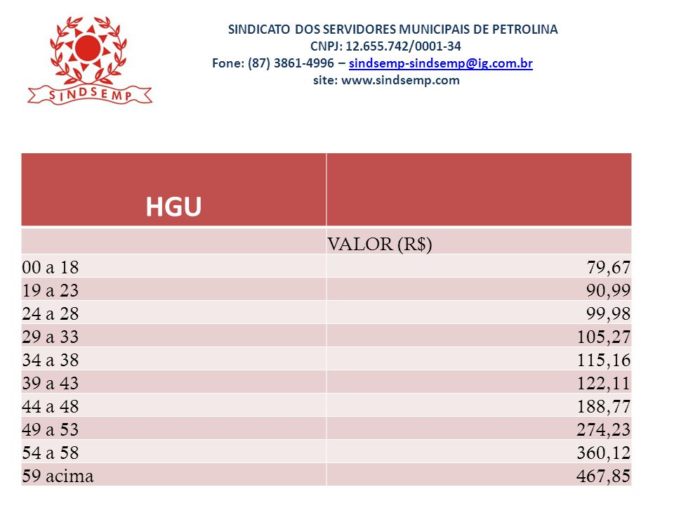 HGU CONVÊNIO HGU VALOR (R$) 00 a 18 79,67 19 a 23 90,99 24 a 28 99,98