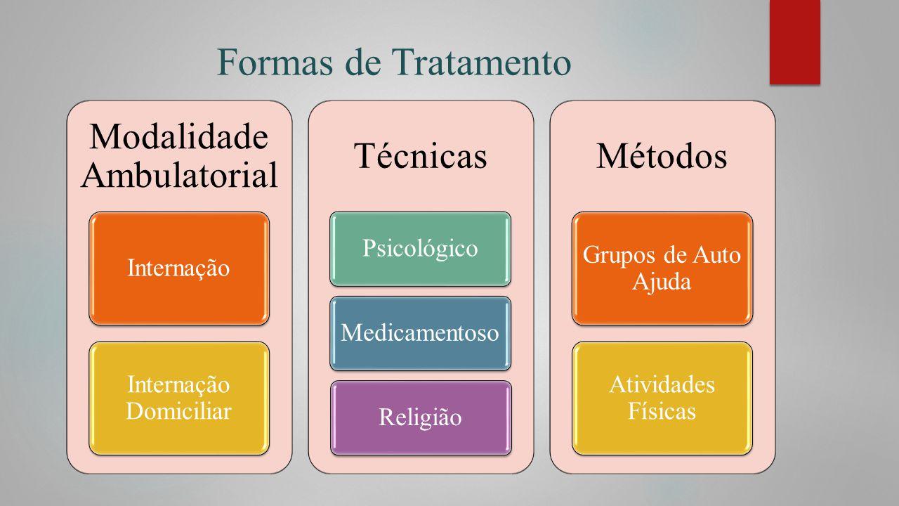 Formas de Tratamento Modalidade Ambulatorial Técnicas Métodos