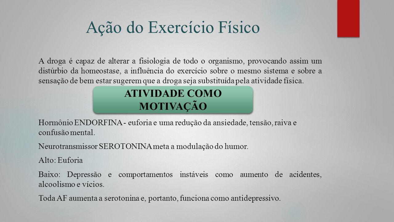 Ação do Exercício Físico