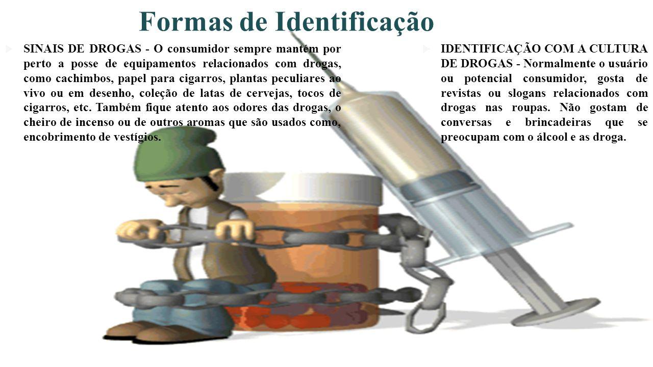 Formas de Identificação