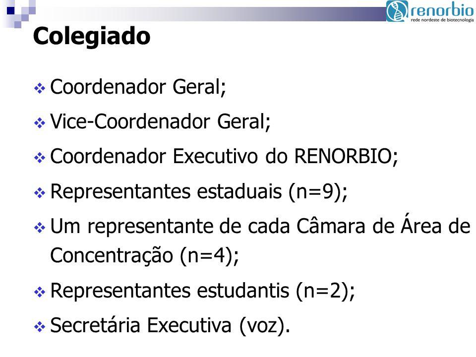 Colegiado Coordenador Geral; Vice-Coordenador Geral;