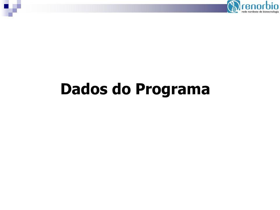 Dados do Programa 20