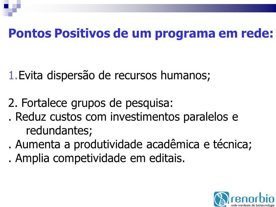 Pontos Positivos de um programa em rede: