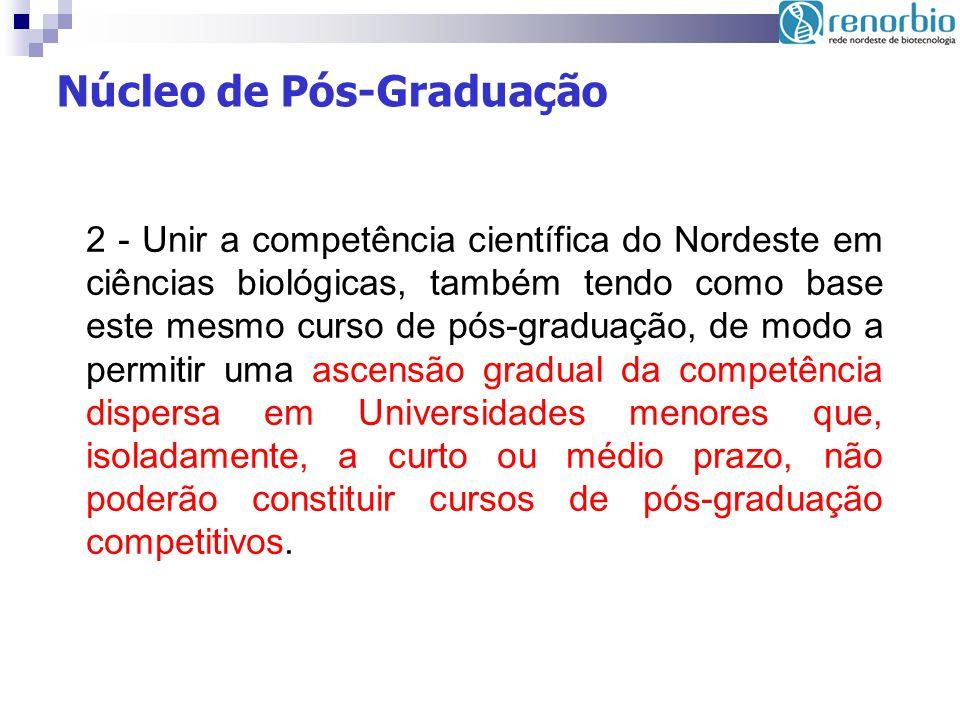 Núcleo de Pós-Graduação