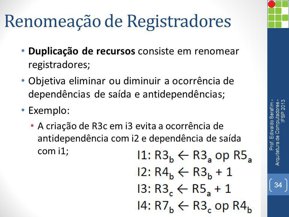 Renomeação de Registradores