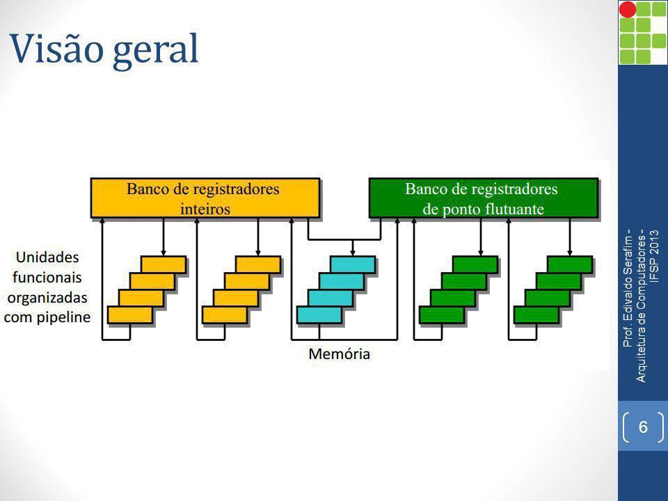 Visão geral Prof. Edivaldo Serafim - Arquitetura de Computadores - IFSP 2013