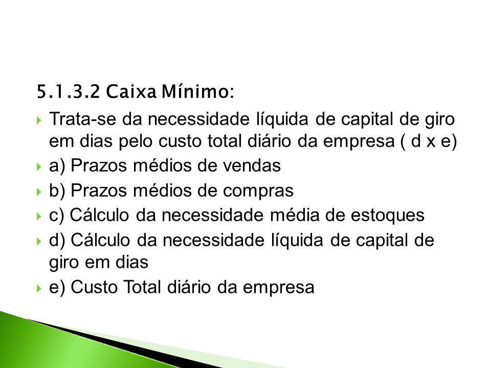5.1.3.2 Caixa Mínimo: Trata-se da necessidade líquida de capital de giro em dias pelo custo total diário da empresa ( d x e)