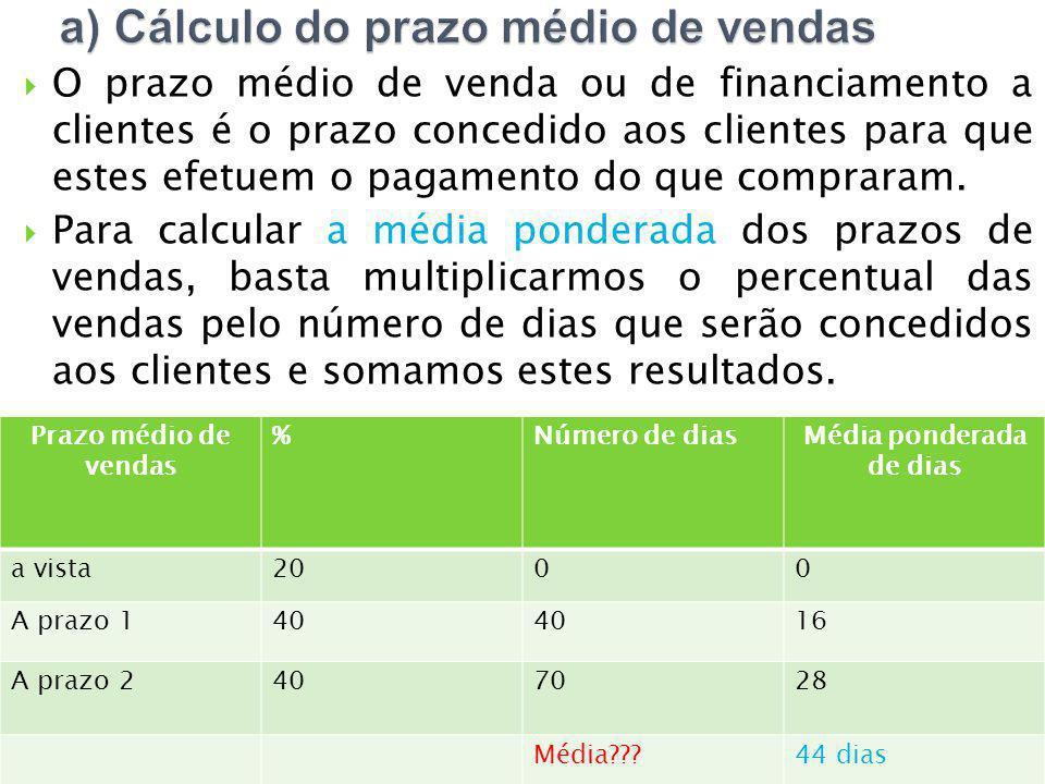 a) Cálculo do prazo médio de vendas