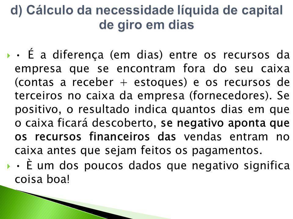 d) Cálculo da necessidade líquida de capital de giro em dias