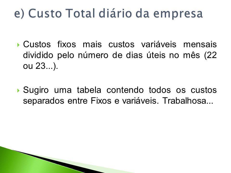e) Custo Total diário da empresa